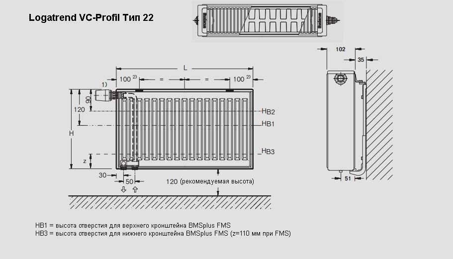 Чем хороши стальные радиаторы отопления: технические характеристики, цена