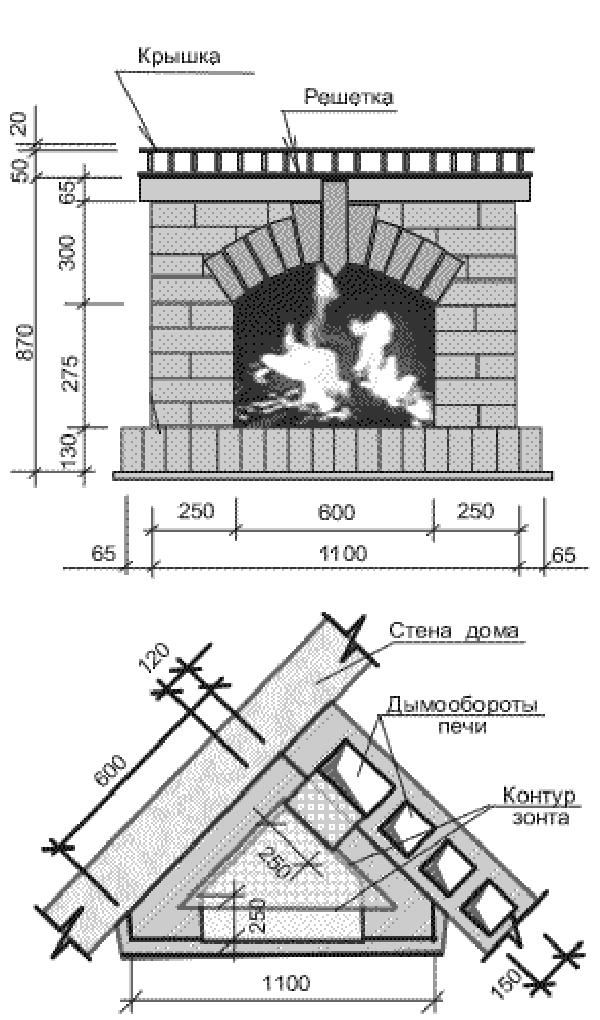 Угловой камин из кирпича - схема и процесс кладки