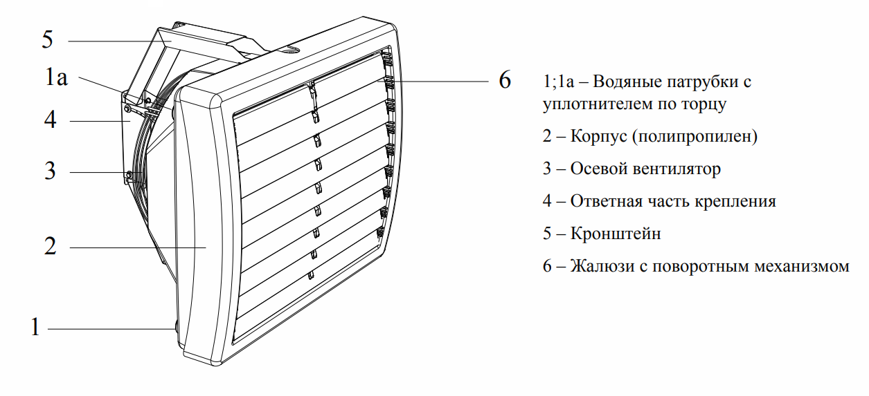 Пошагово выбираем тепловентилятор: виды, модели
