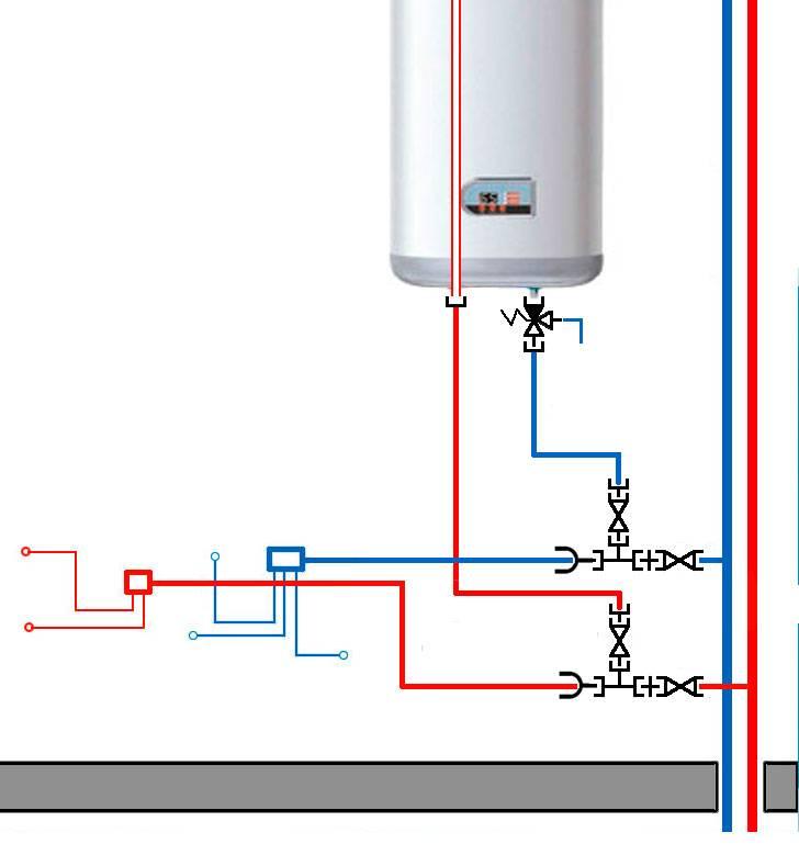 Сэкономьте на коммунальных тарифах, установив водонагреватель за один вечер