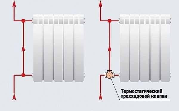 Регулировка батарей(радиаторов) отопления - балансировка системы