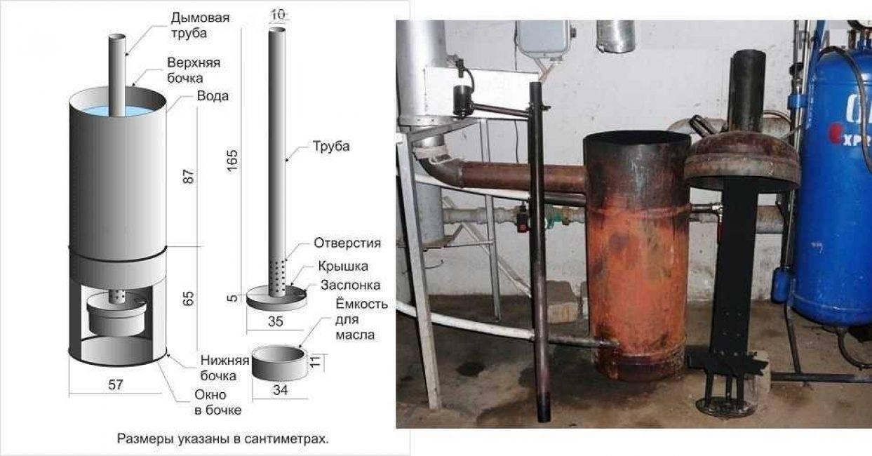 Печь на отработке капельного типа своими руками: печь капельница, капельная печка из газового баллона, как сделать, чертеж