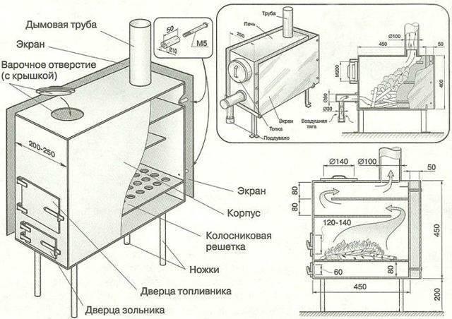 Печь для теплицы самостоятельно: подробная инструкция