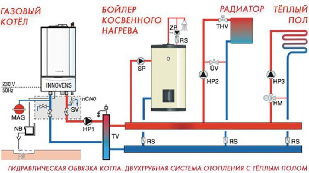 Расчет мощности электрического котла отопления по площади: зачем нужны расчеты, основная формула, основные моменты