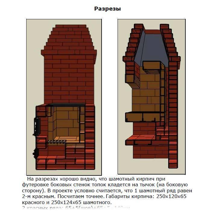 Современная русская печь своими руками: устройство, чертежи и порядовки