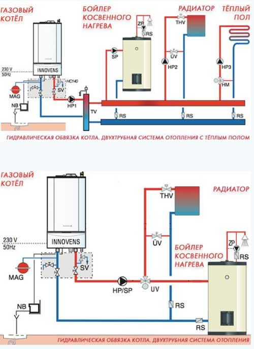 Индивидуальное отопление в многоквартирном доме: видео-инструкция по монтажу своими руками, разрешение на установку, как сделать правильно, цена, фото