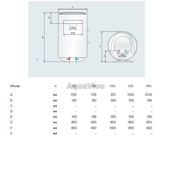 Аристон водонагреватель на 50 литров, инструкция по применению
