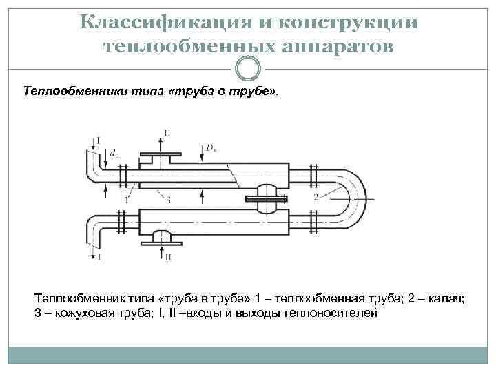 Кожухотрубный теплообменник технические характеристики