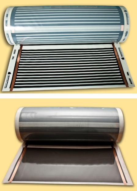 Плэн-отопление – технические характеристики, цена
