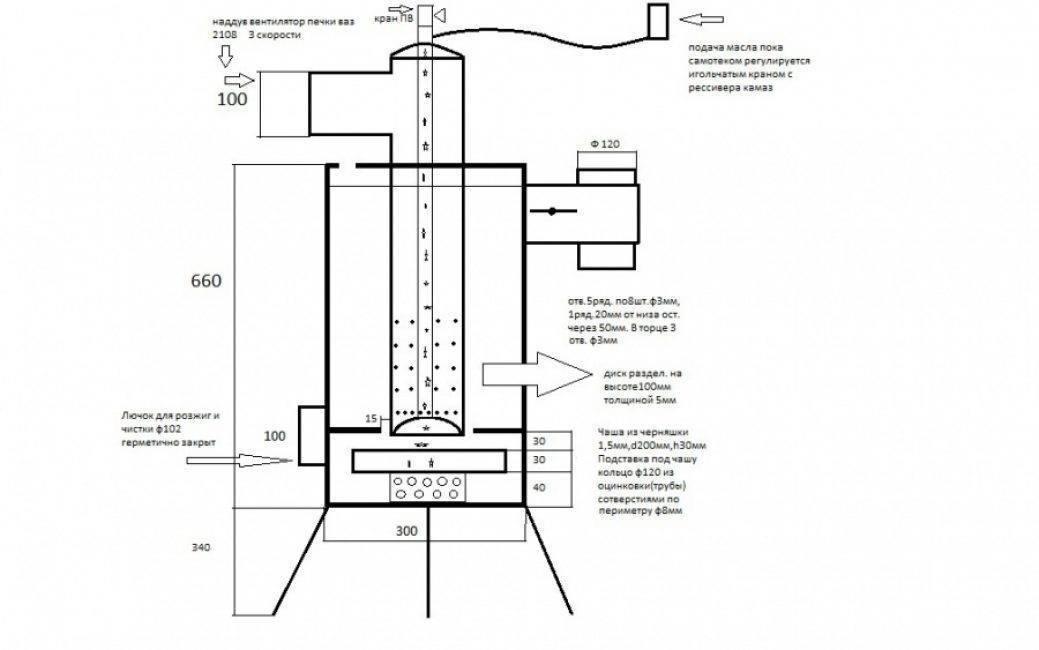 Котлы на отработке с водяным контуром — особенности изготовления