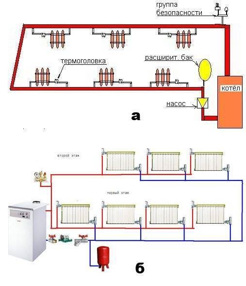 Система отопления частного дома - инструкция по монтажу!