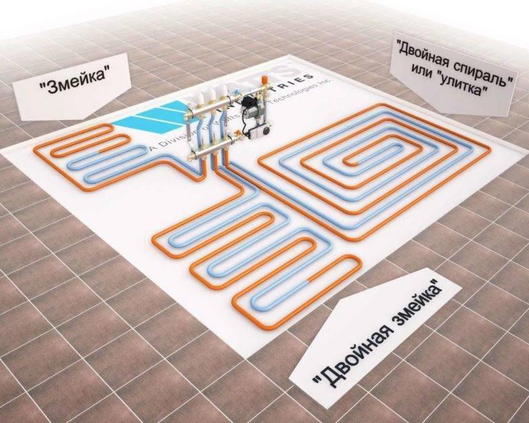 Теплые полы электрические под линолеум: как правильно стелить обогрев на фанеру, варианты, преимущества способов укладки пленочного теплого пола