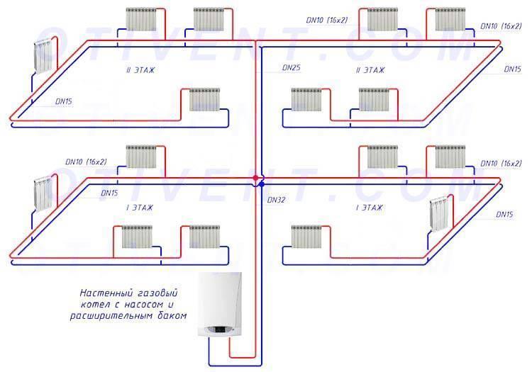 Оптимальная схема разводки отопления двухэтажного дома