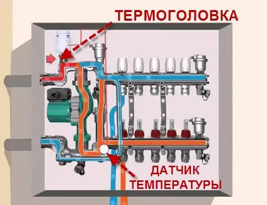 Установка смесительного узла для теплых полов своими руками: назначение, подключение, правила выбора