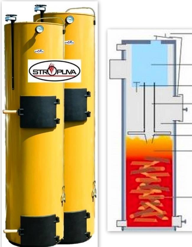 Котел верхнего горения: преимущества и недостатки, изготовление твердотопливного пиролизного отопителя
