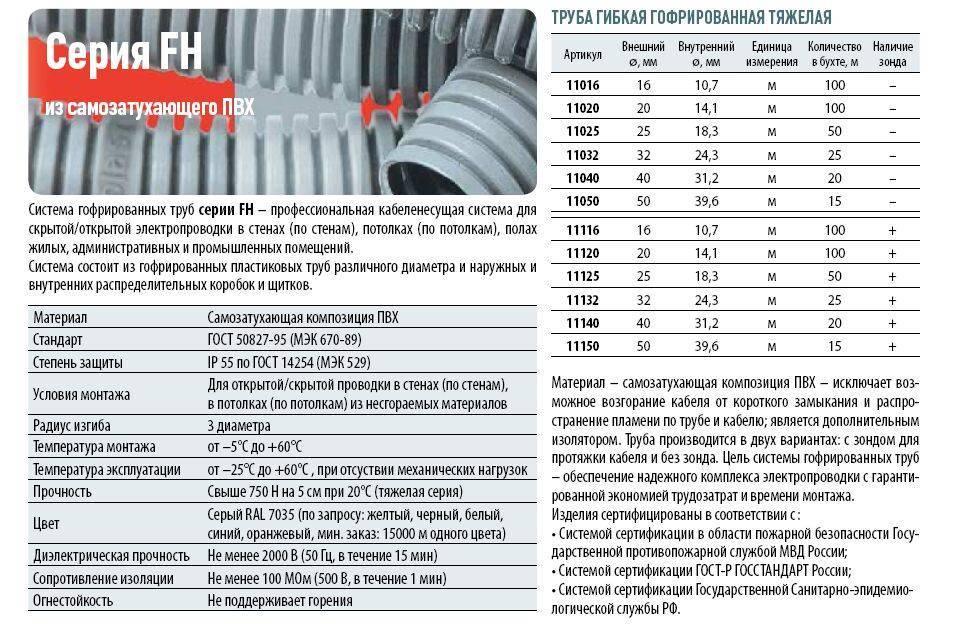 Гофра для кабеля и проводки: виды, размеры, инструкция по монтажу гофры, рекомендации специалистов по выбору