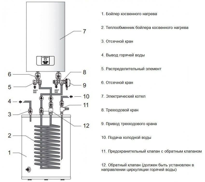 Как подключить бойлер косвенного нагрева к газовому котлу — схема обвязки