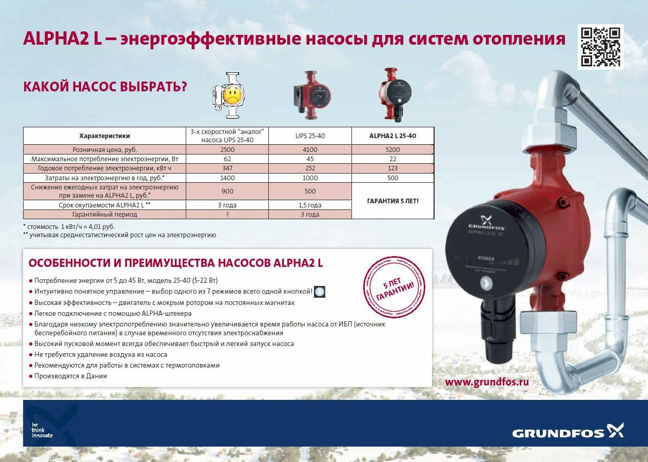 Циркуляционные насосы grundfos для отопления: выбираем грунтовые тепловые насосы для дома, инструкция по эксплуатации и характеристики