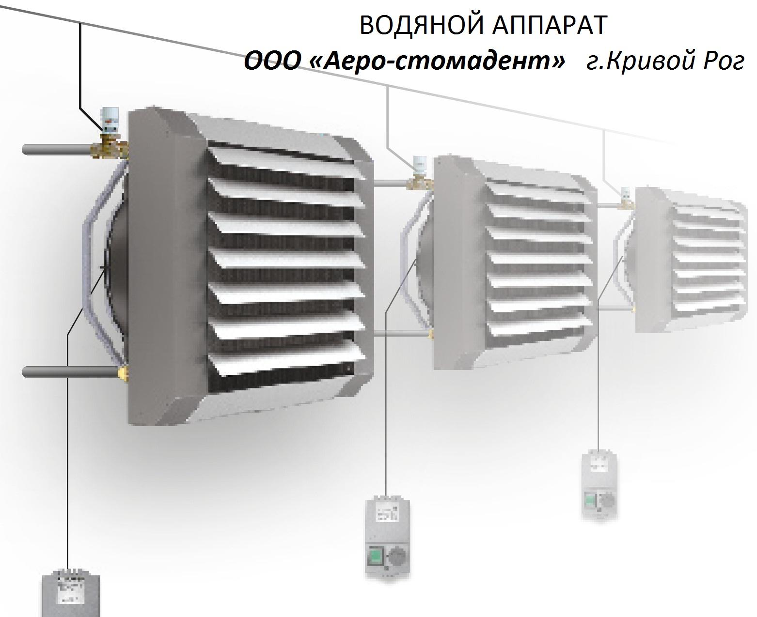 Воздушно-отопительный агрегат volcano: принцип работы прибора для отопления vr1