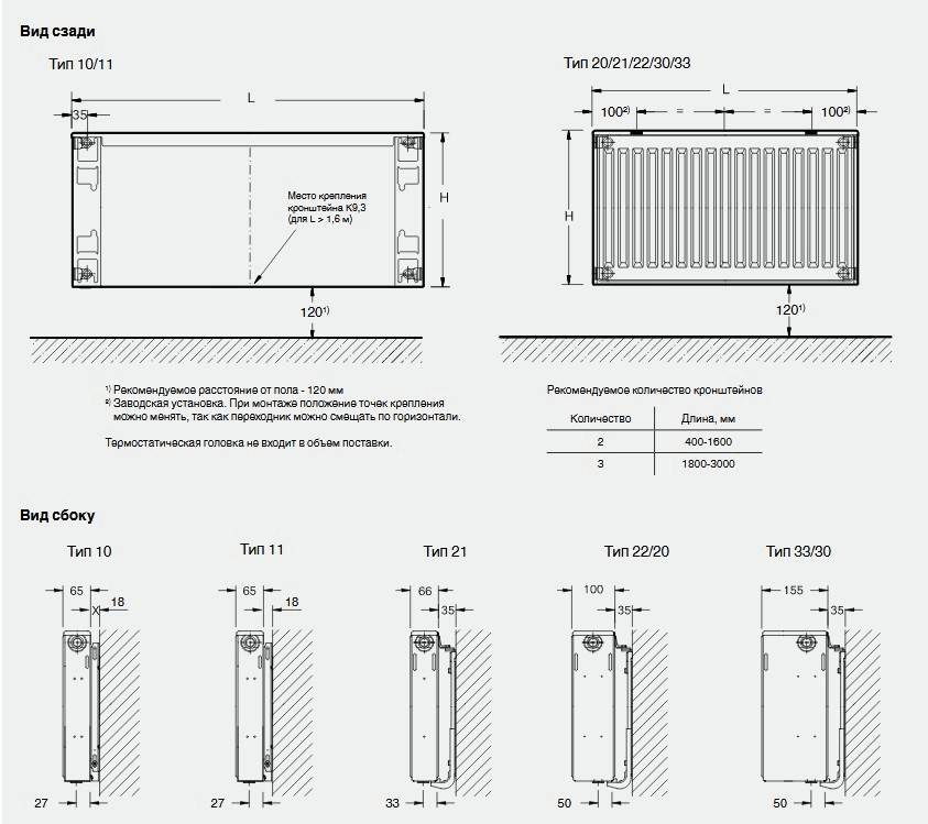 Какую батарею отопления выбрать: как правильно сделать выбор, фото и видео примеры
