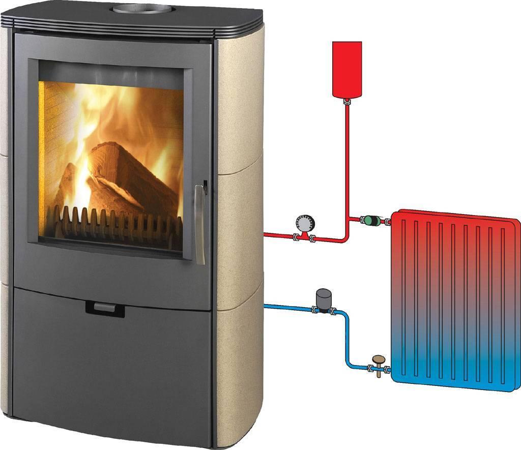 Газовые печи отопления - система отопления