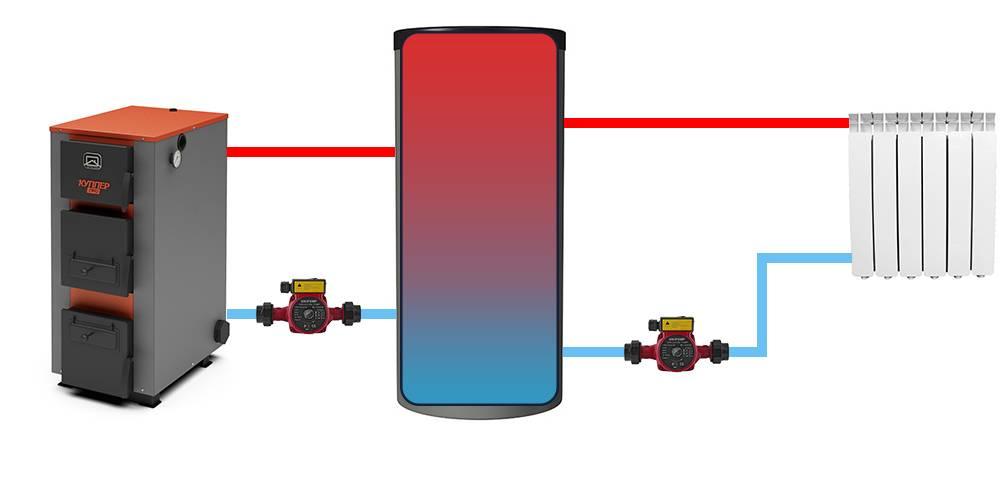 Работа буферной емкости без насоса. твердотопливный котел с буферной емкостью: в чем его польза