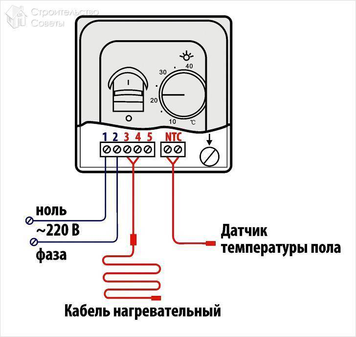 Подключение теплого пола к терморегулятору: как правильно подключить и настроить, схема установки и особенности эксплуатации