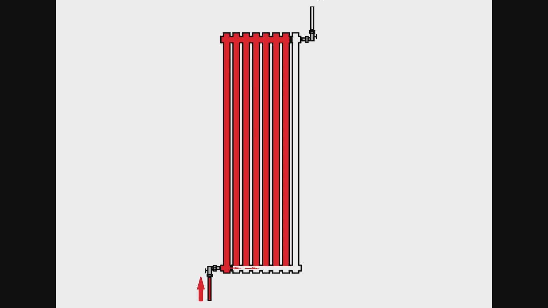 Виды батарей отопления в квартире: какие бывают типы радиаторов для дома