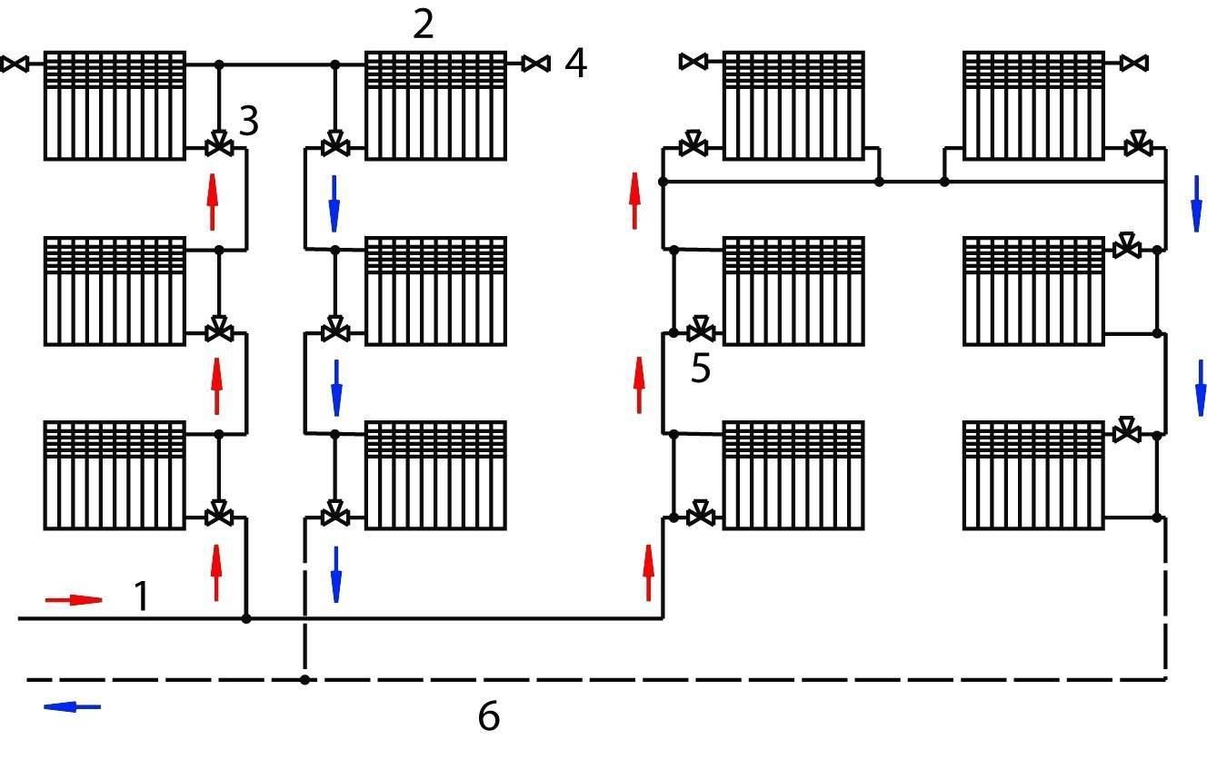 Однотрубная, одноконтурная система отопления, схема разводки