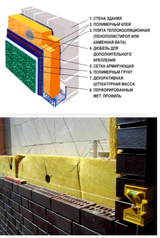 Как утеплить стену в угловой квартире изнутри: что это значит, плюсы, минусы и способы обогрева комнат в кирпичных и панельных домах