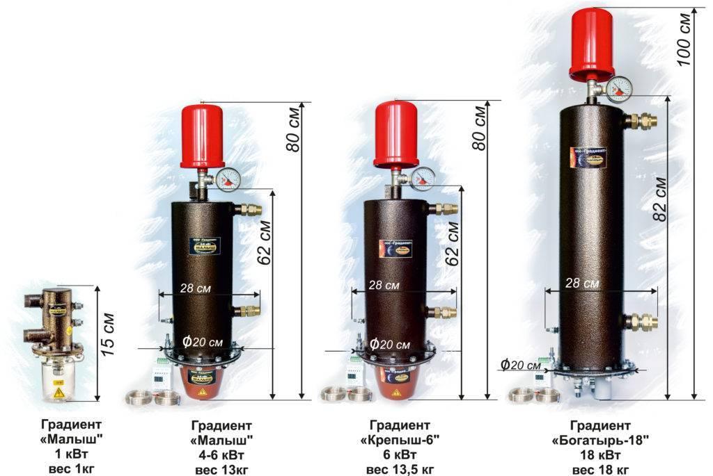 Как выбрать индукционный котел отопления для дома: расчет мощности, плюсы и минусы