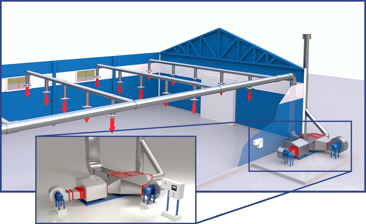 Отопление производственных помещений и предприятий - виды, схемы и нормы снип