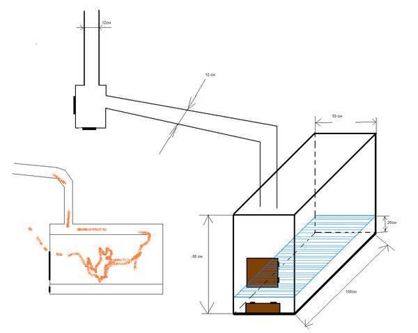Почему дымит печь - ищем причину | своими руками - как сделать самому - строитель