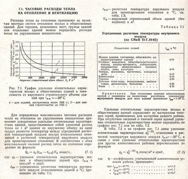 Расчет гкал на отопление - формулы и правила