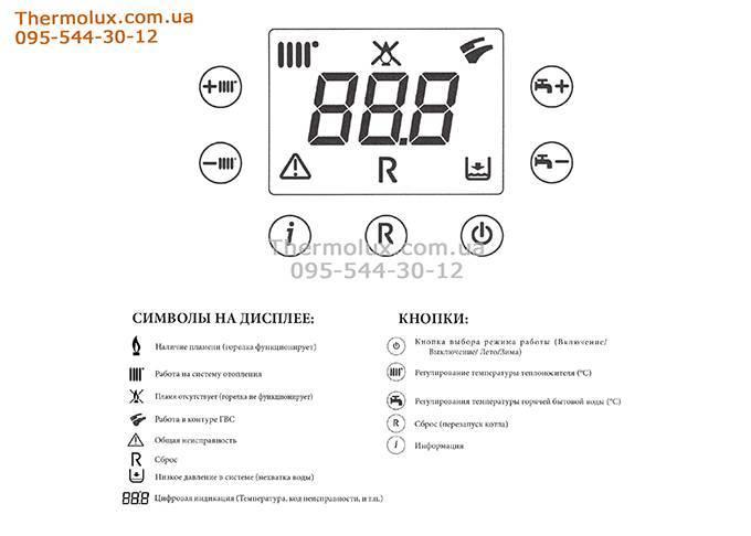 Настенный газовый котел Baxi серия ECO Four 24 F