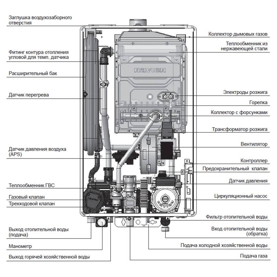 Котел газовый двухконтурный настенный навьен регулировка и настройка главная