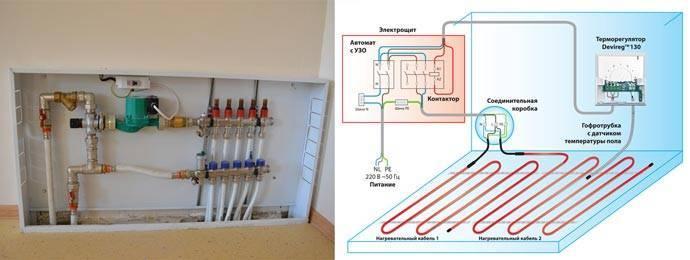 Подключение инфракрасного теплого пола: как подключить, схема, как установить правильно, как смонтировать, положить провод