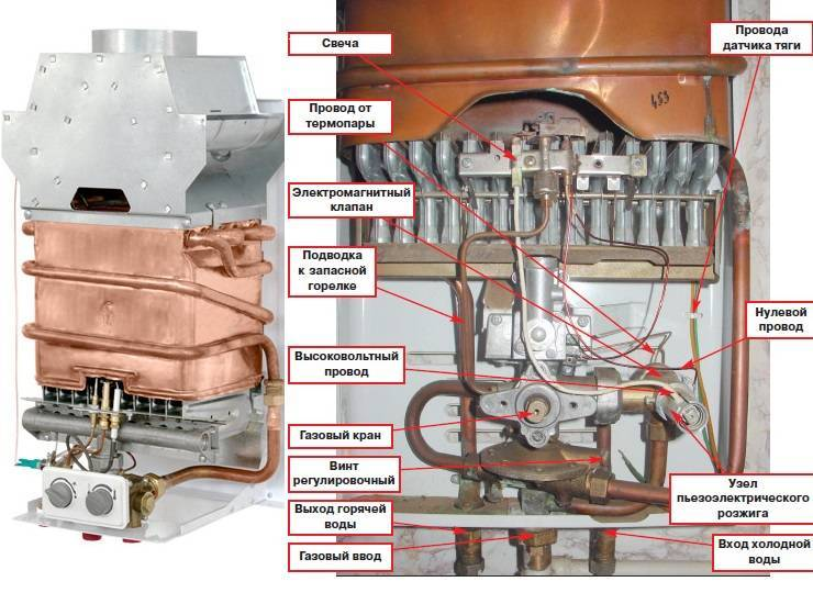 Почему тухнет газовая колонка: типичные причины и руководство по их устранению