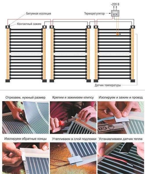 Выбор и монтаж электрического теплого пола, поэтапный план работ
