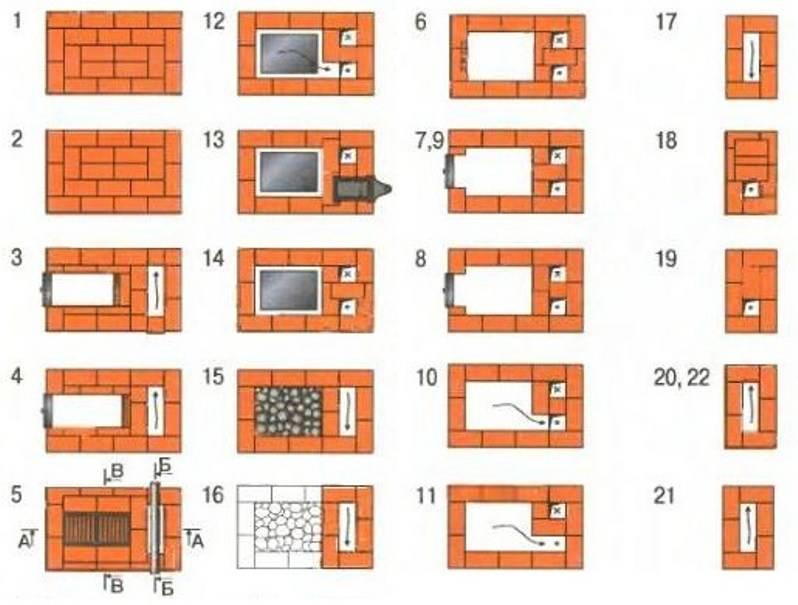 Печь своими руками из кирпича: видео и 95 фото постройки простой и практичной печи