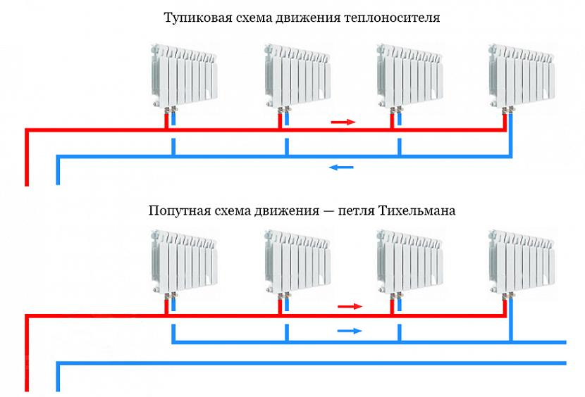 Схемы однотрубной системы отопления частного дома с нижней разводкой.