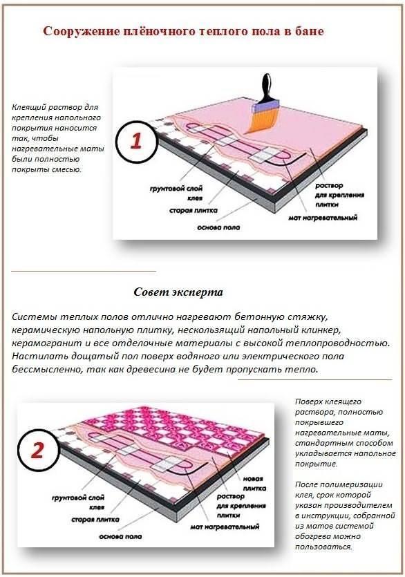 Использование пленочного теплого пола под плиткой