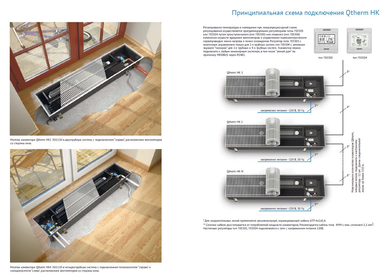 Встраиваемые в пол радиаторы: внутрипольное отопление