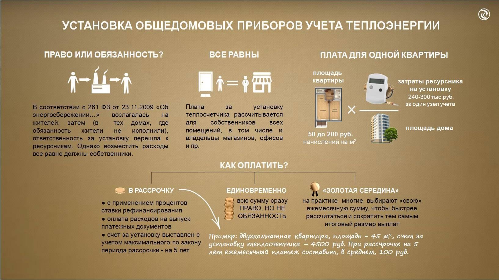 Правила установки общедомовых счетчиков тепла в многоквартирном доме