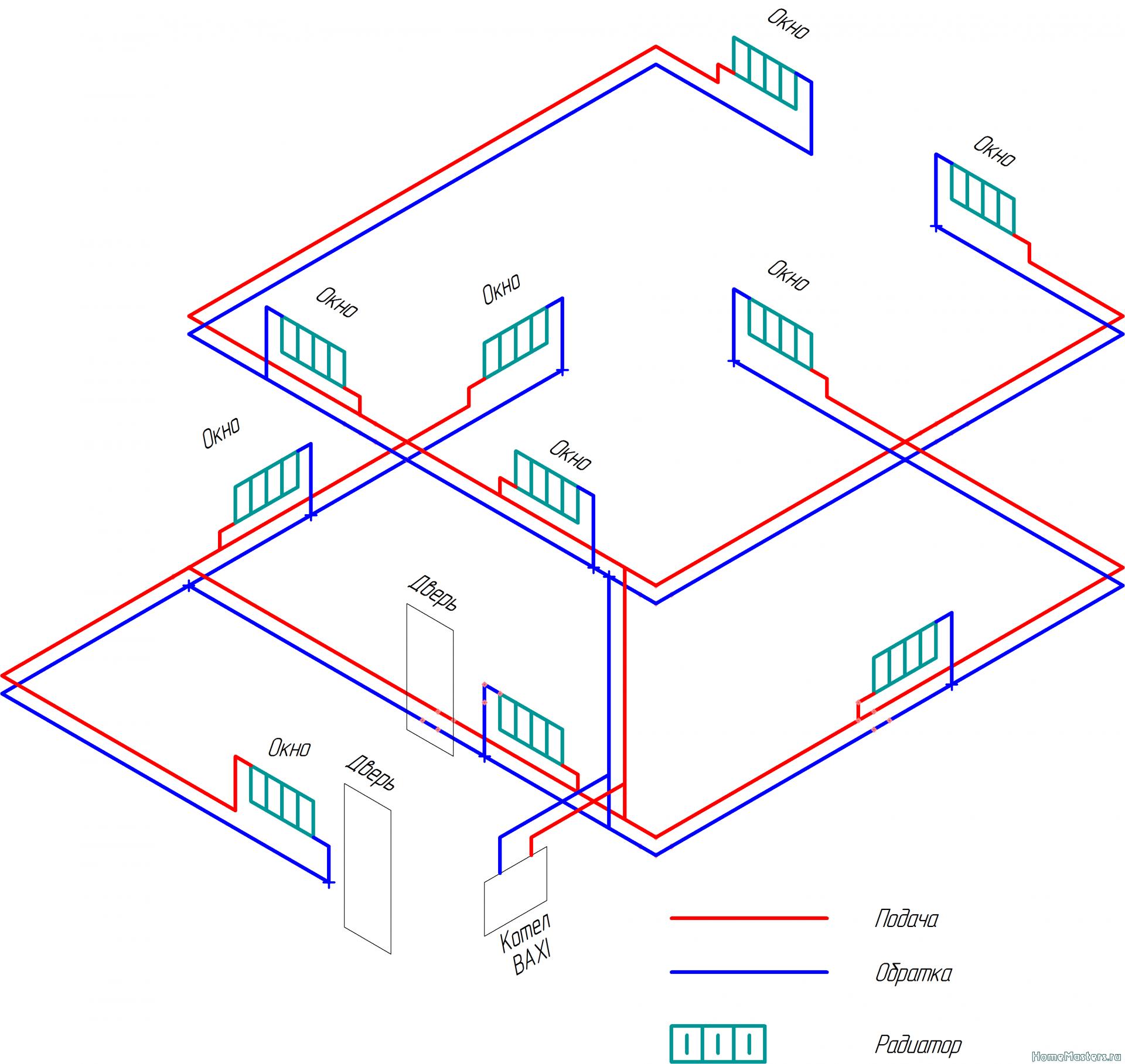 Отопление деревянного дома: варианты установки и устройства