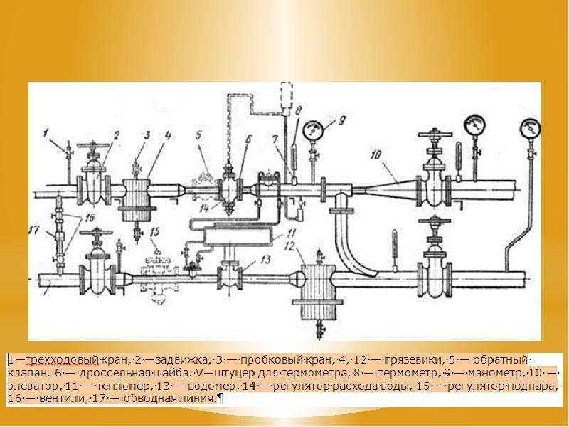 Расчет элеватора отопления - система отопления