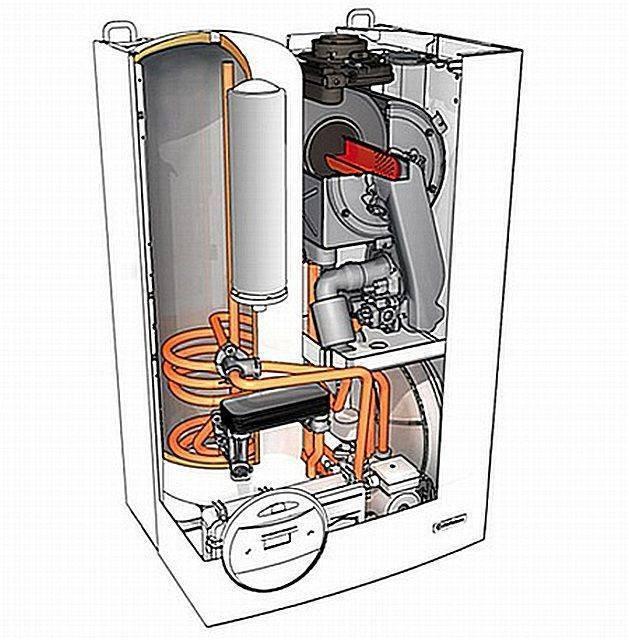 Чем отличаются котлы для отопления частных домов: традиционные и конденсационные